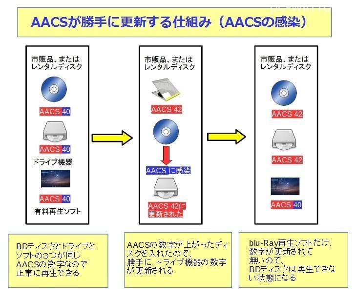 aacs_002